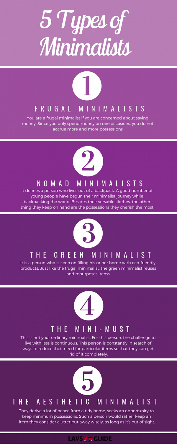 5 types of Minimalists